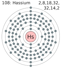external image Electron_shell_108_hassium.png