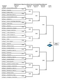 TSSAA State Football Playoff