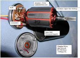 �nemli �catlar - Elektrik Motoru