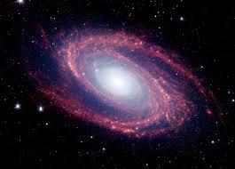 Velikost Země a jiných planet, hvězd a galaxií
