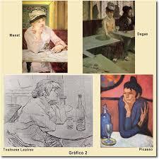 cuatro retratos de mujer pensativa en un solo cuadro.