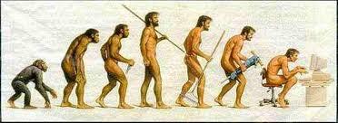 Reflexion sur votre Evolution personnel