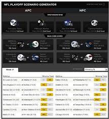 URL: NFL Playoff Scenario.