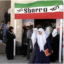 http://tbn0.google.com/images?q=tbn:Iv_TrmSijy0b3M:http://www.kerenmalki.org/images/300_Arab_Students_Recreate_Sbarro_Massacre.jpg