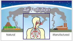 بعد تنشق الهواء الملوث تتأثر health.jpg