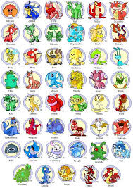 Posted by Neopet Lover at 3:23