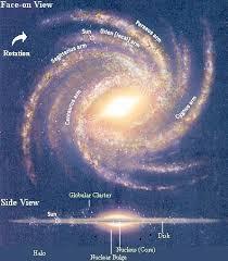 external image Milky_Way_schematic.jpg