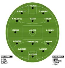 All Australian Team 2009