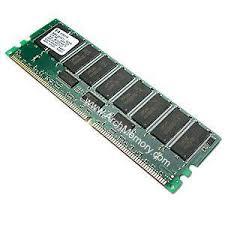 RAM,Memory
