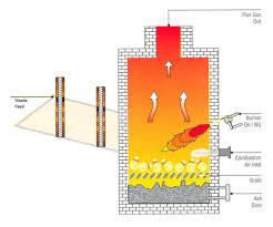 solid_waste_incinerator.jpg