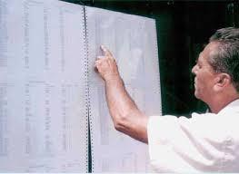 Consulta Padron Electoral Elecciones 2011 + Donde + Voto