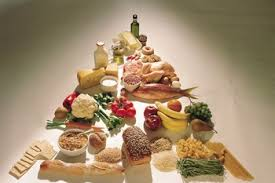 vegetarian diet, balanced menu