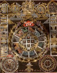tibetan_astrological_diagram_ti93.jpg